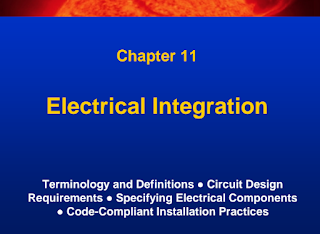 Learn Solar PV Systems:11-Electrical Integration
