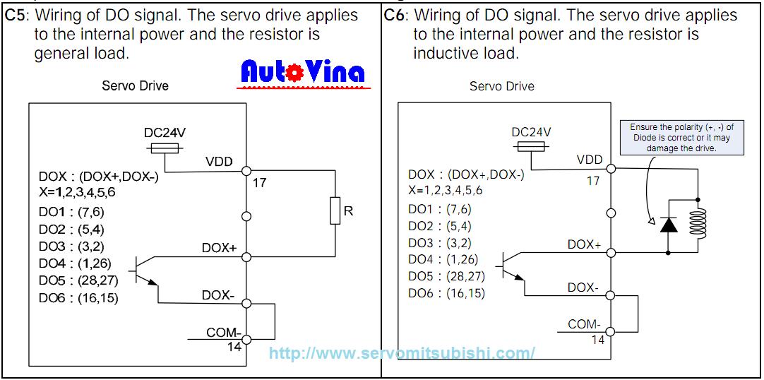 Sơ đồ đấu nối ngõ ra DO, dùng nguồn nội của Drives ASD-B2