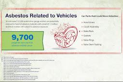 hobby of automotive designhobby of automotive designThe Threatening Dangers in Automobiles-AtoBlogMark-AtoBlogMark