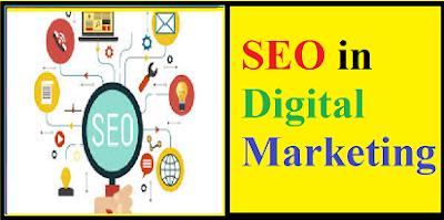 Digital Marketing Me Search Engine Optimization Kaise Kare