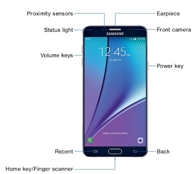 Samsung Galaxy Note5 Device Overview: