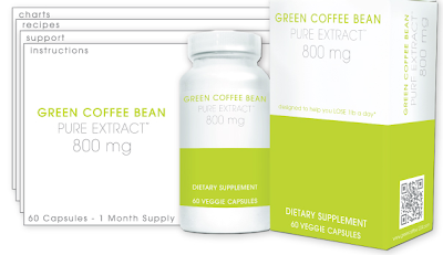 Green Coffee Bean diet