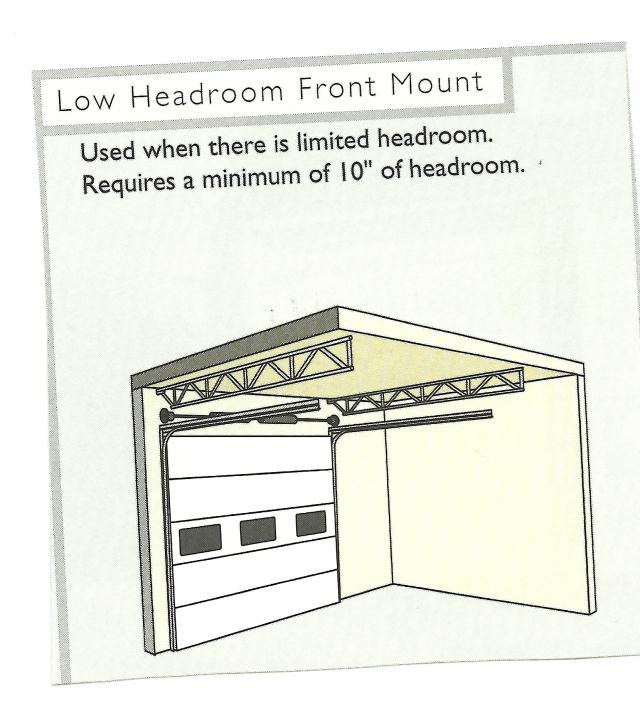 that room above the garage door is known as headroom what importance does headroom play headroom is important to know because this will determine what