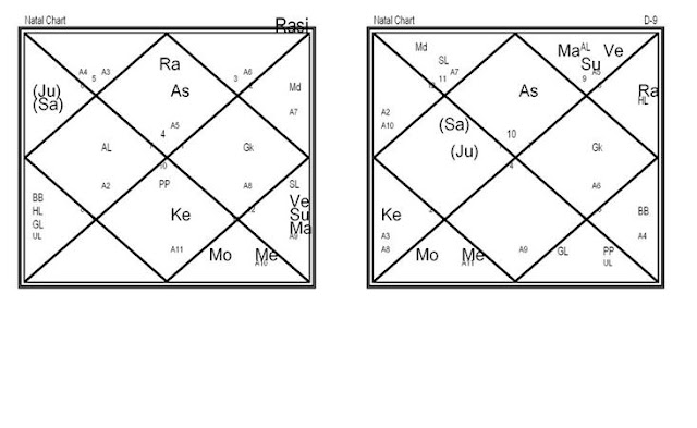Combust Saturn In Natal Chart - Lisibigquere tk