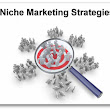 How To Find A Niche And Niche Keywords