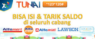 Deposit via XL Tunai di ALFAMART