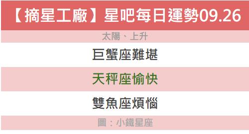 【摘星工廠】星吧每日運勢2018.09.26