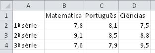Como inserir legendas em gráficos no Excel