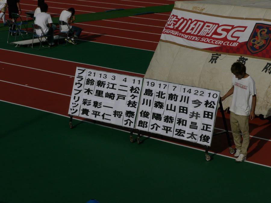 長友佑都の卒業・出身高校 64 - 高校偏差値ナビ