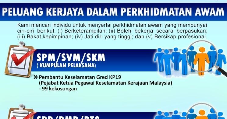 399 Jawatan Kosong Kerajaan Lulusan Spm Pmr November 2016