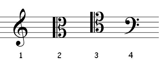 1高音谱号 2中音谱号 3次中音谱号 4低音谱号