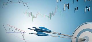 indikator terbaik untuk trading saham harian