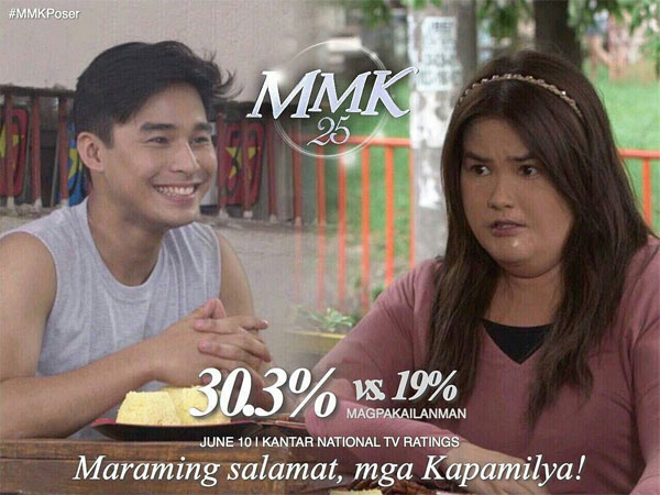 McLisse MMK guesting TV ratings