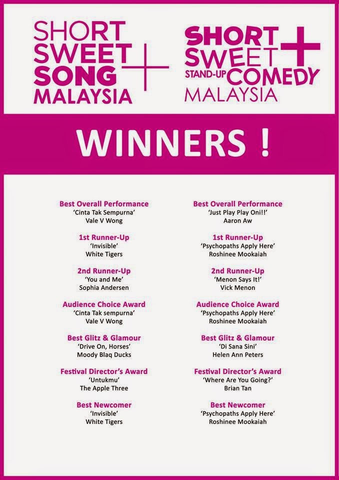 Short+Sweet Malaysia: Winners List of S+S Stand-Up Comedy