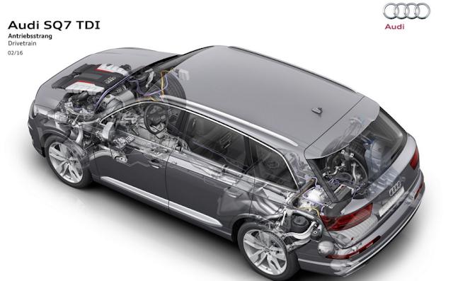 Precios del nuevo Audi SQ7 TDI 2016