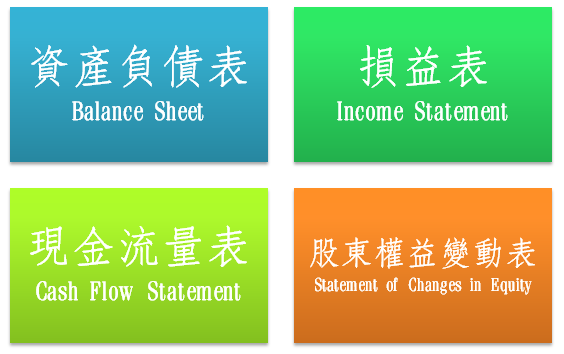 會計表格:資產負債表 Balance Sheet、損益表 Income Statement、現金流量表 Cash Flow Statement、股東權益變動表 Statement of Changes in Equity