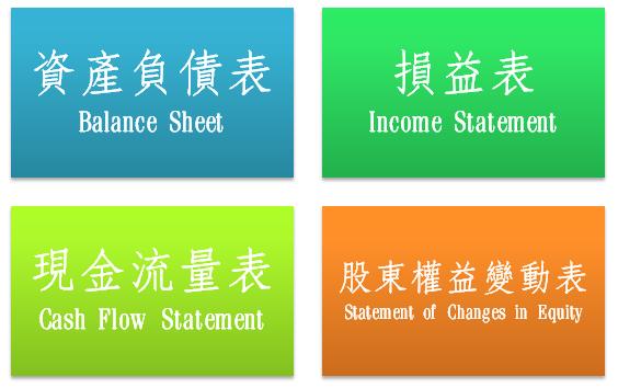 會計表格:資產負債表 Balance Sheet、損益表 Income Statement、現金流量表 Cash Flow Statement、股東權益變動表 Statement of Changes in Equity