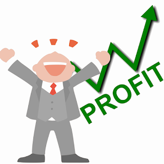Use These 3 Simple Guidelines to Boost Forex Profits