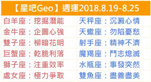 【星吧Geo】週運提前報2018.8.19-8.25