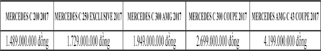 Bảng so sanh giá xe Mercedes AMG C43 4MATIC Coupe 2018 tại Mercedes Trường Chinh