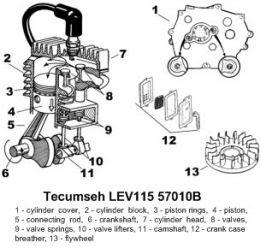 10 hp tecumseh engine manual