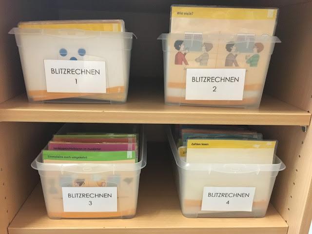 Blitzrechnenkarteien geschickt in den Unterricht integriert  und überprüft