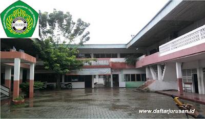 Daftar Fakultas dan Program Studi UNITAS Universitas Tamansiswa Padang