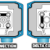 Star & Delta Connections