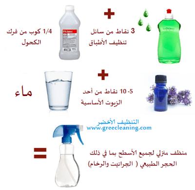 أفكار مبتكرة لتنظيف المطبخ بسهولة وفي اقل وقت