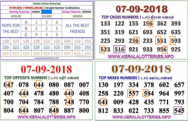 kerala lottery abc guessing NIRMAL NR-85 on 07.09.2018 by keralalotteries.info