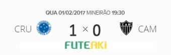 O placar de Cruzeiro 1x0 Atlético-MG pela Primeira Fase da Primeira Liga 2017