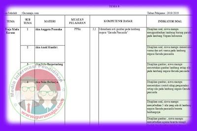 Kisi-Kisi Soal UAS / PAS Kelas 3 Tema 8 K13 Revisi 2018