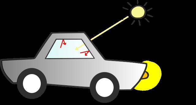Φαινόμενο θερμοκηπίου στο αμάξι