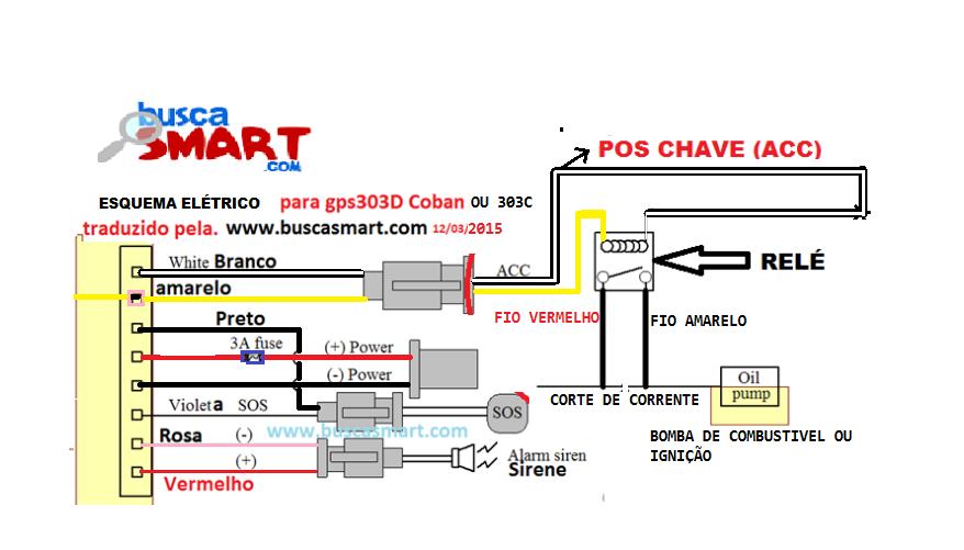 BUSCA SMART: MANUAL E CD do TK303D E TK303C