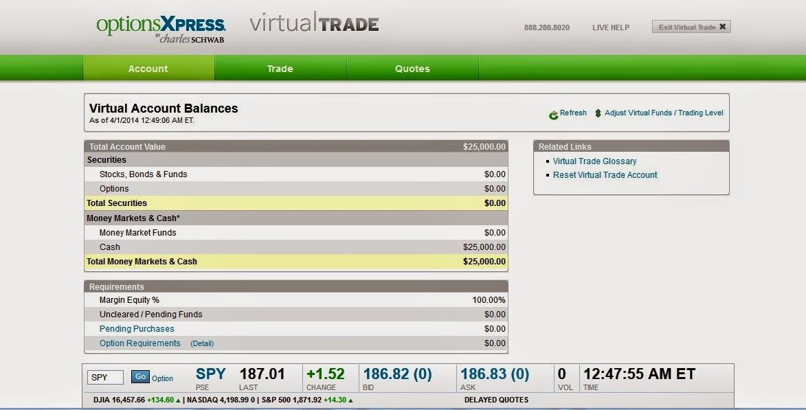 Optionsxpress virtual trader.