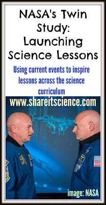 http://www.shareitscience.com/2015/08/nasas-twin-study-launching-science.html