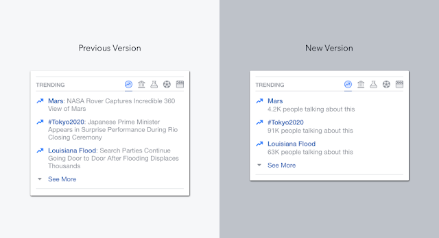 Tendência do Facebook estão menos dependente de seres humanos agora