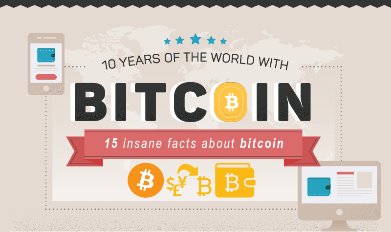 15 Crazy Facts About Bitcoin You Should Know Before Dciding To Invest in Bitcoin