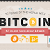 15 Crazy Facts About Bitcoin You Should Know Before Deciding To Invest in Bitcoin