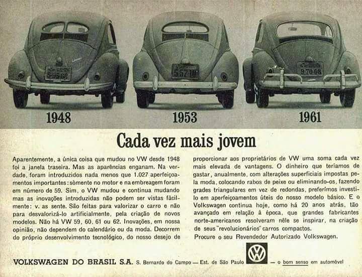 Fusca, Kanduxo & Musica: Fusca 1961: Propaganda da evolução