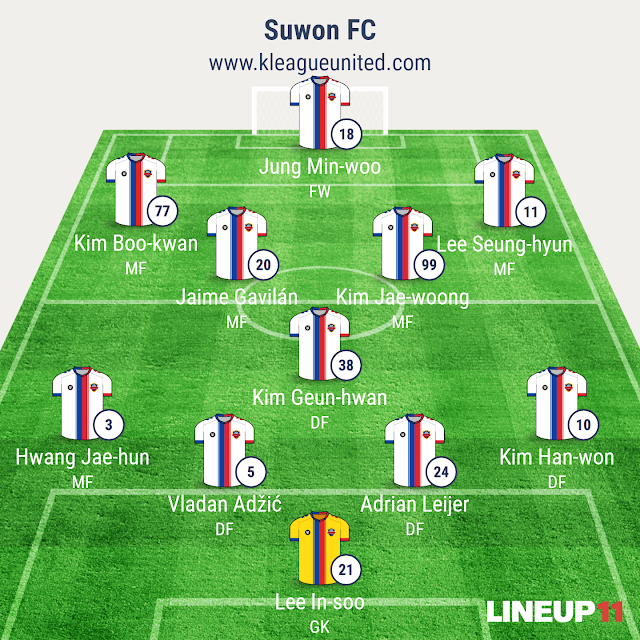Suwon FC Starting Eleven vs. Jeonbuk Hyundai Motors (Image generated using Line-up 11 app)