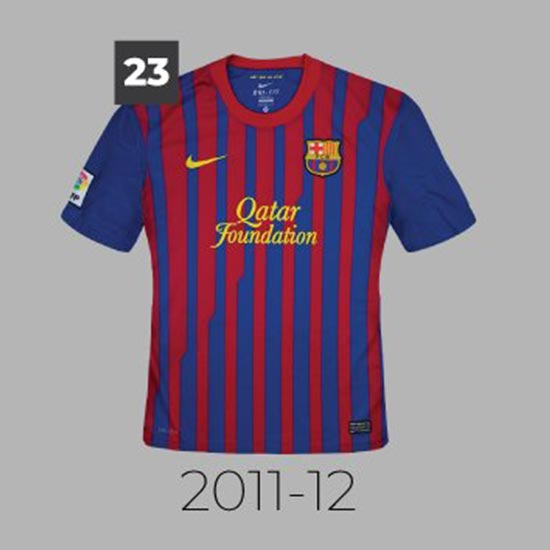 a41fd68a8 20 Years With Nike - Which Is The Best  Barça Home Kit History 1978 ...