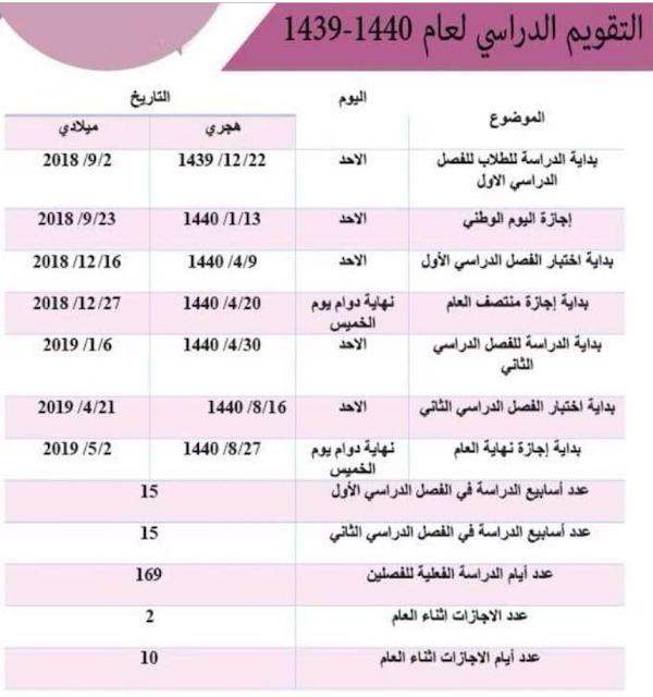 تعرف على التقويم الدراسي السُعودي 1440هـ ومواعيد العطلات الرسمية بالتفصيل