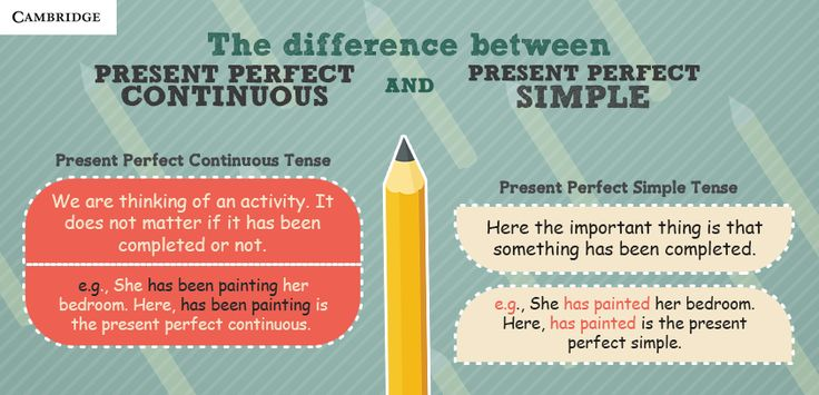 LabIngLower: GRAMMAR: Pres. Perfect Simple and Continuous