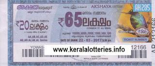 Kerala lottery result of Akshaya _AK-200 on 05 August 2015