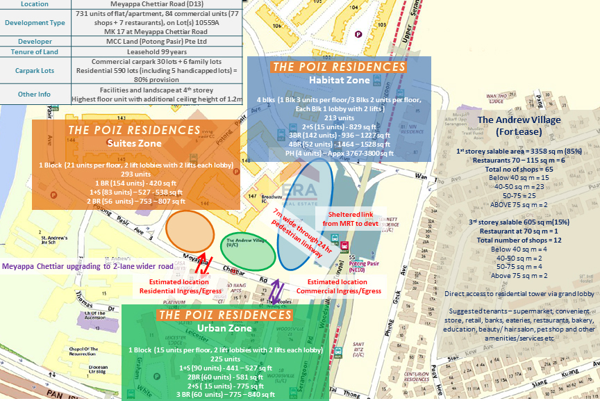 The Poiz Residences Site Map