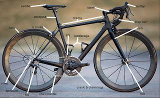 bagian sepeda