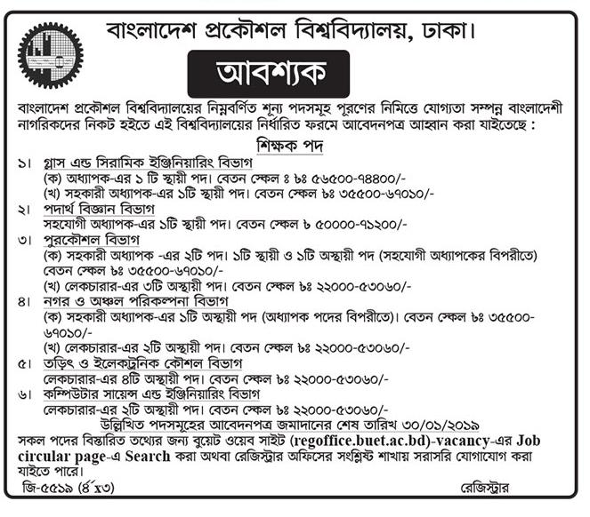 BUET Teacher Recruitment Circular 2019