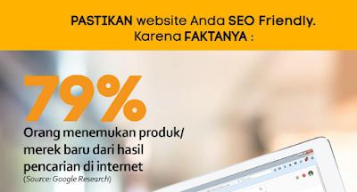 Cara Meningkatkan SEO Website No 1 Google