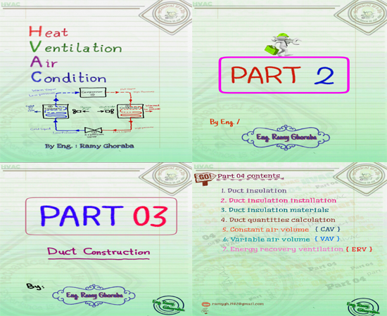 Full HVAC Training Course by Ramy Ghoraba - PDF Files